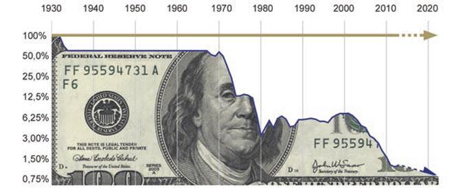 Warum die Zentralbanken so auf Gold setzen